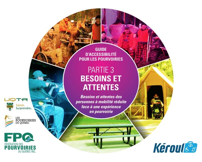 Cercle présentant diverses activités de plein air. Le titre est au centre.