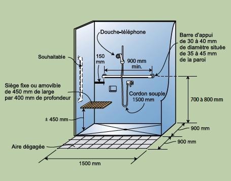 Illustration du plan optimal d'une douche accessible. Des mesures sont incluses.