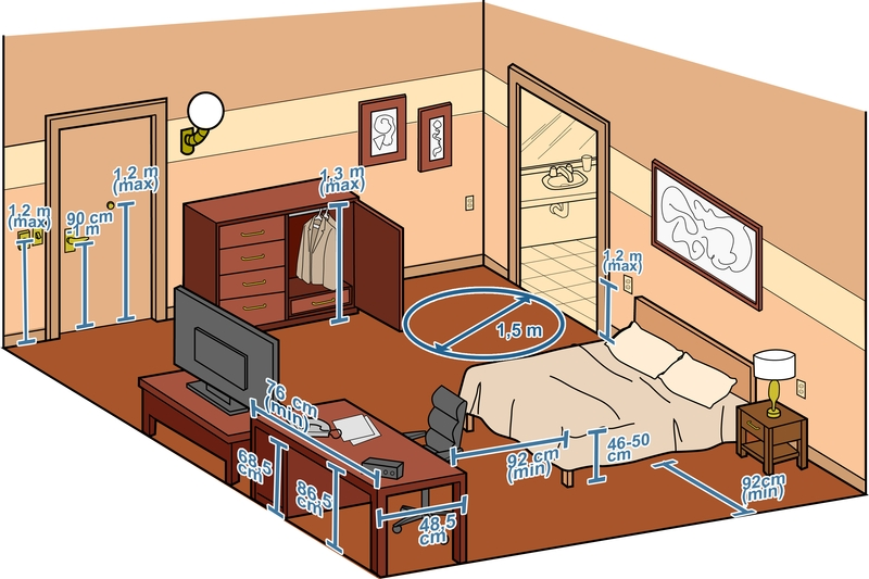 Chambre accessible